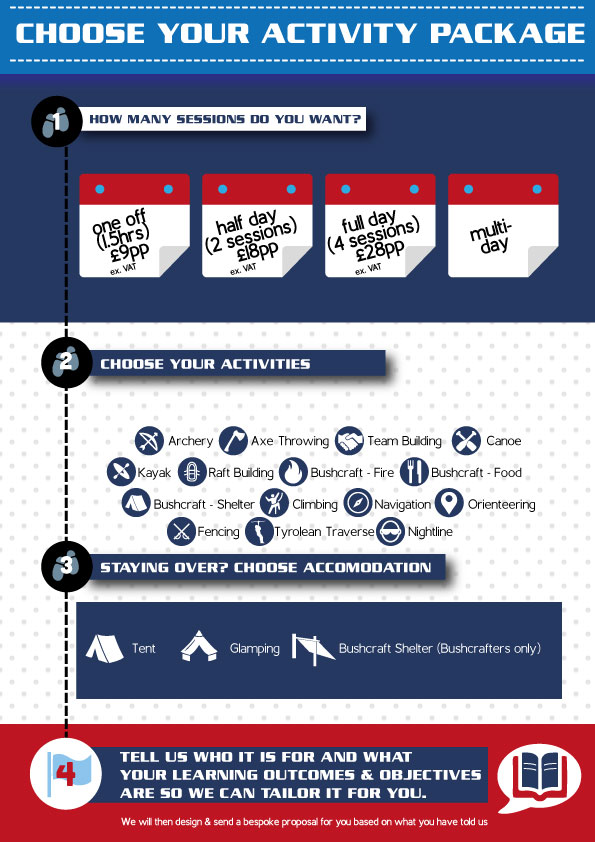 Activities_Info_Graphic